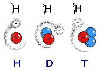Vodik A Alkalicke Kovy E Chembook Multimedialni Ucebnice Chemie